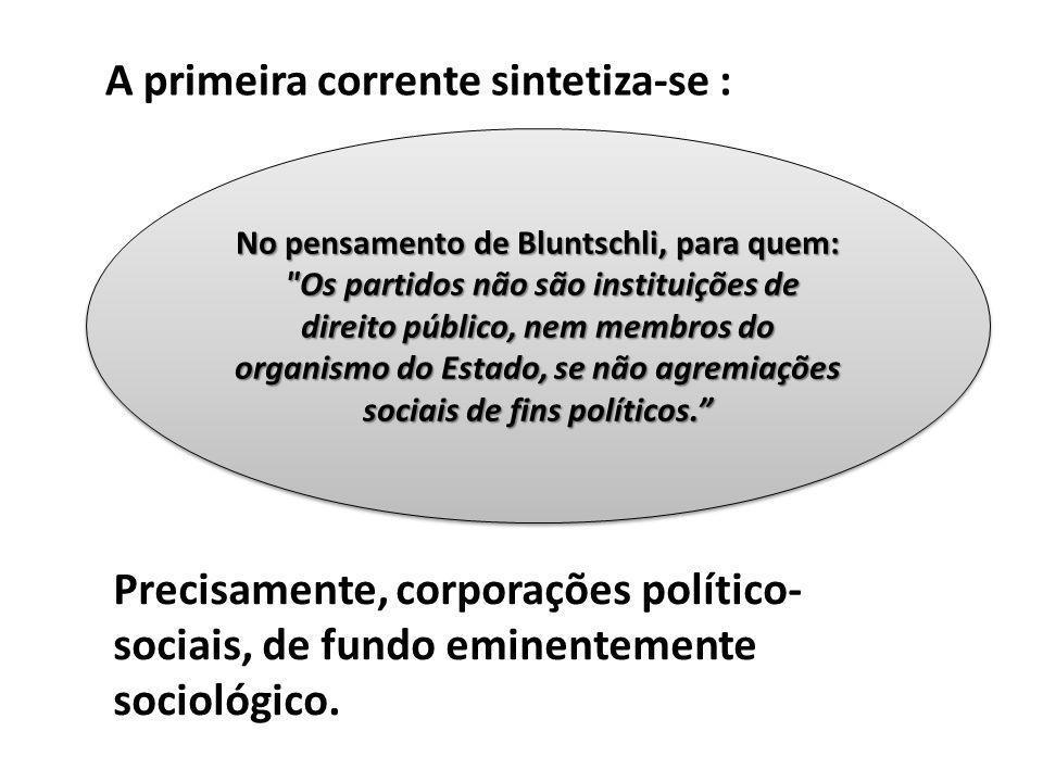 Os PARTIDOS POLÍTICOS BRASILEIROS, no tocante a sua natureza jurídica, mantiveram- se desde o Império até a República de 1946 como corporações político-sociais, conservando a natureza jurídica de associação civil, sem uma regulamentação estatal própria.