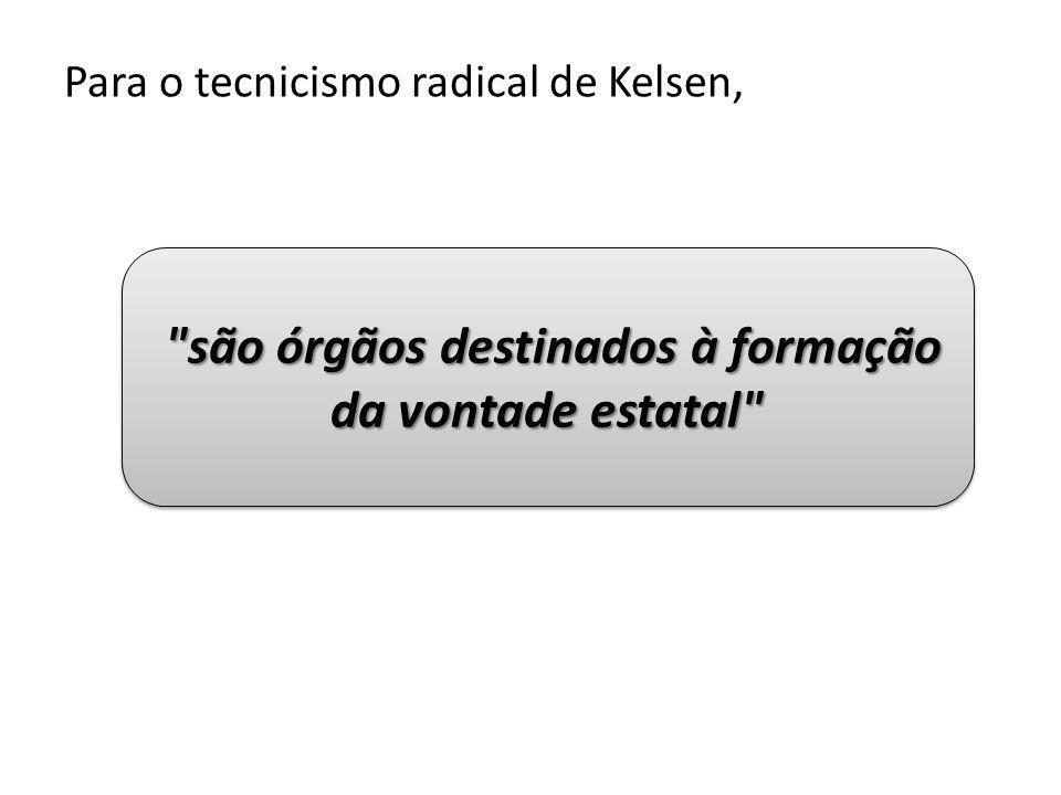 Para o tecnicismo radical de Kelsen, são órgãos destinados à formação da vontade estatal são órgãos destinados à formação da vontade estatal