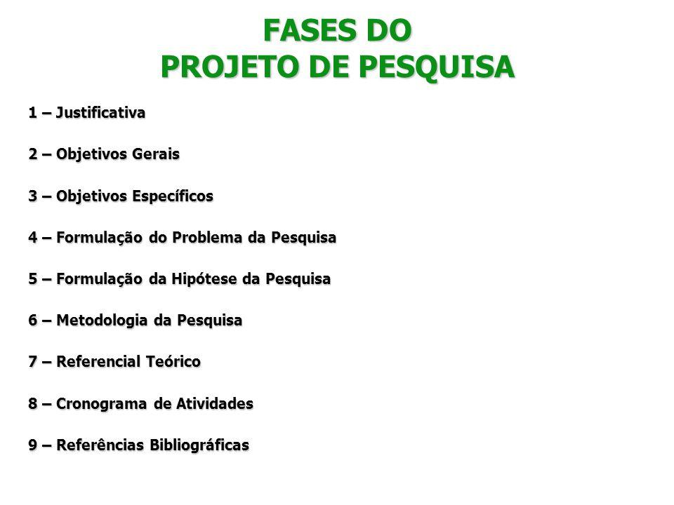 FASES DO PROJETO DE PESQUISA 1 – Justificativa 2 – Objetivos Gerais 3 – Objetivos Específicos 4 – Formulação do Problema da Pesquisa 5 – Formulação da