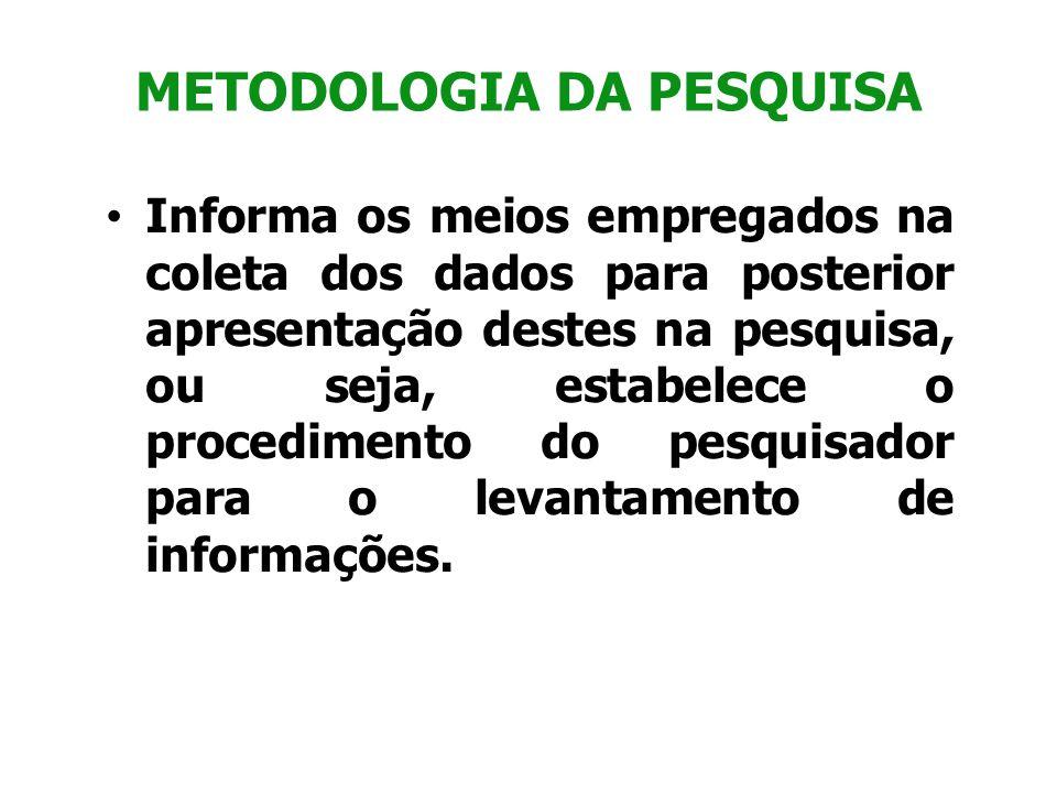 METODOLOGIA DA PESQUISA Informa os meios empregados na coleta dos dados para posterior apresentação destes na pesquisa, ou seja, estabelece o procedim