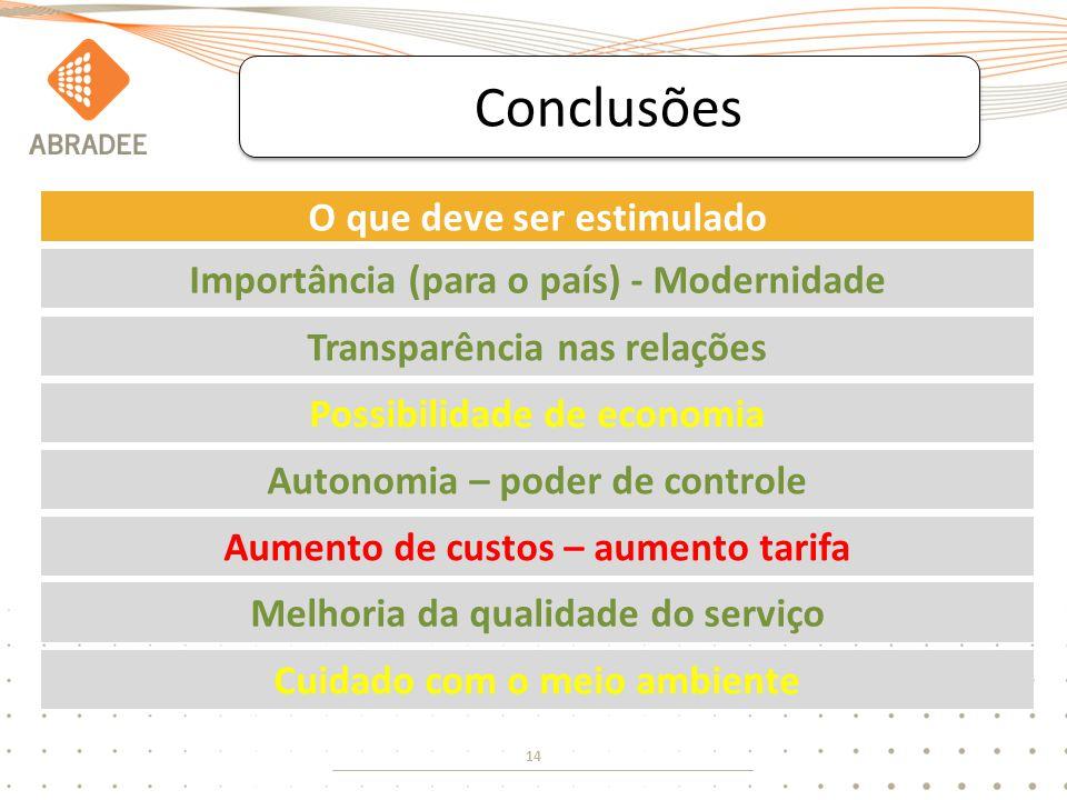 14 Conclusões O que deve ser estimulado Importância (para o país) - Modernidade Transparência nas relações Possibilidade de economia Autonomia – poder