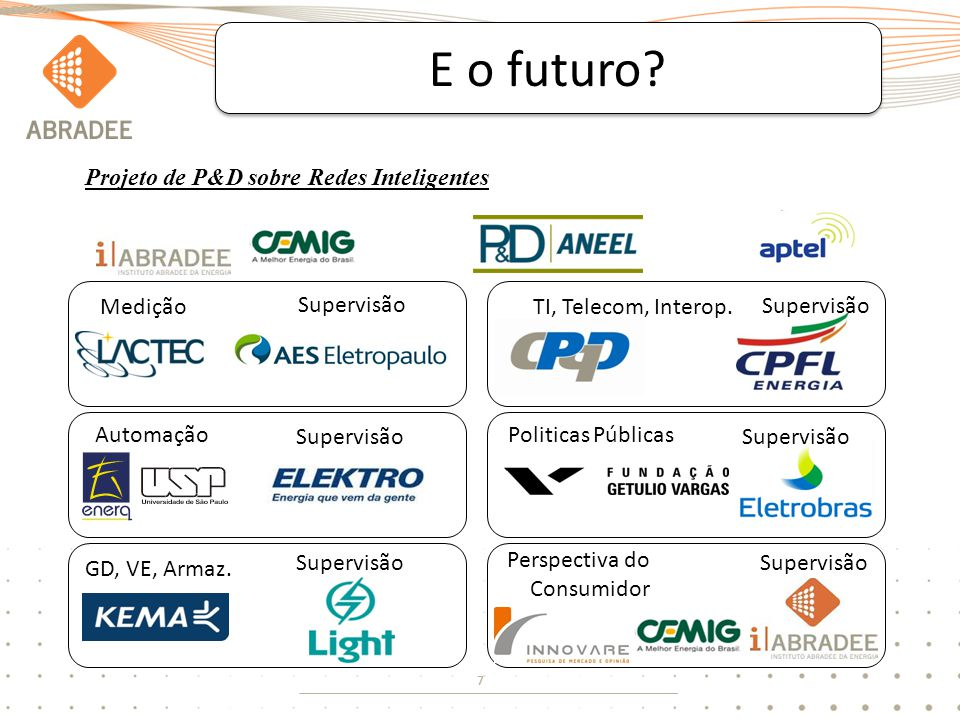 7 E o futuro? Medição Automação GD, VE, Armaz. TI, Telecom, Interop. Politicas Públicas Perspectiva do Consumidor Supervisão Projeto de P&D sobre Rede