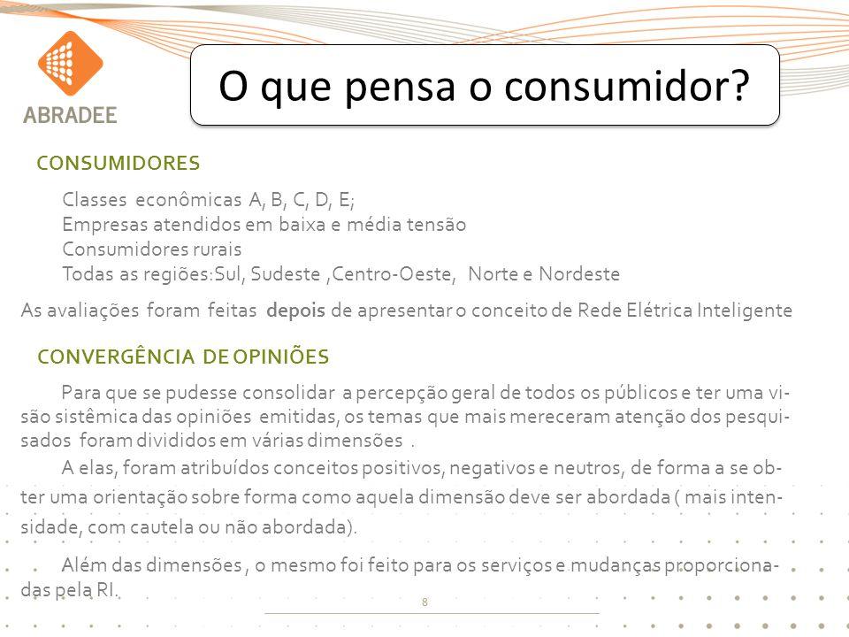 8 O que pensa o consumidor? NCONSUMIDORES Classes econômicas A, B, C, D, E; Empresas atendidos em baixa e média tensão Consumidores rurais Todas as re