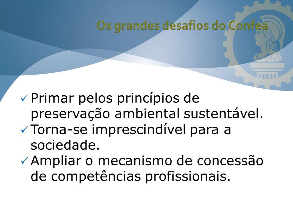Primar pelos princípios de preservação ambiental sustentável.