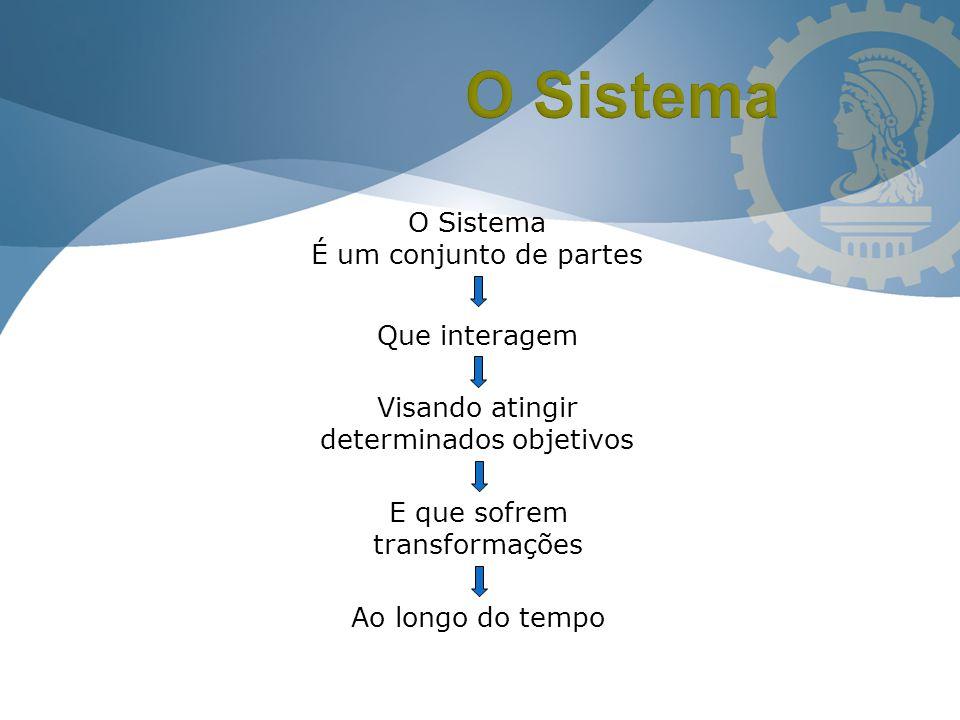 O Sistema É um conjunto de partes Que interagem Visando atingir determinados objetivos E que sofrem transformações Ao longo do tempo