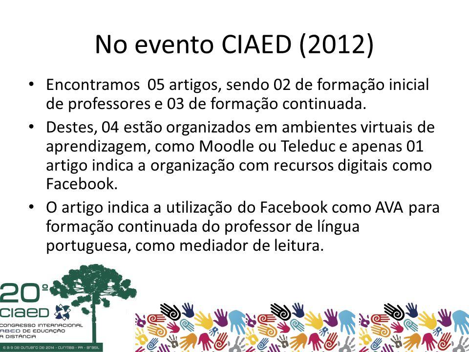 No evento CIAED (2012) Encontramos 05 artigos, sendo 02 de formação inicial de professores e 03 de formação continuada.