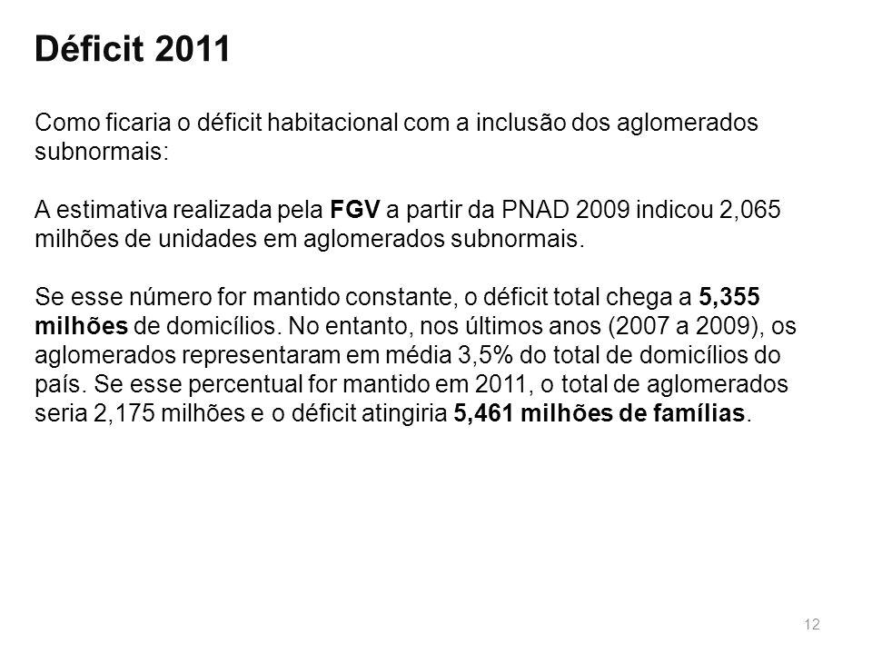 12 Déficit 2011 Como ficaria o déficit habitacional com a inclusão dos aglomerados subnormais: A estimativa realizada pela FGV a partir da PNAD 2009 i