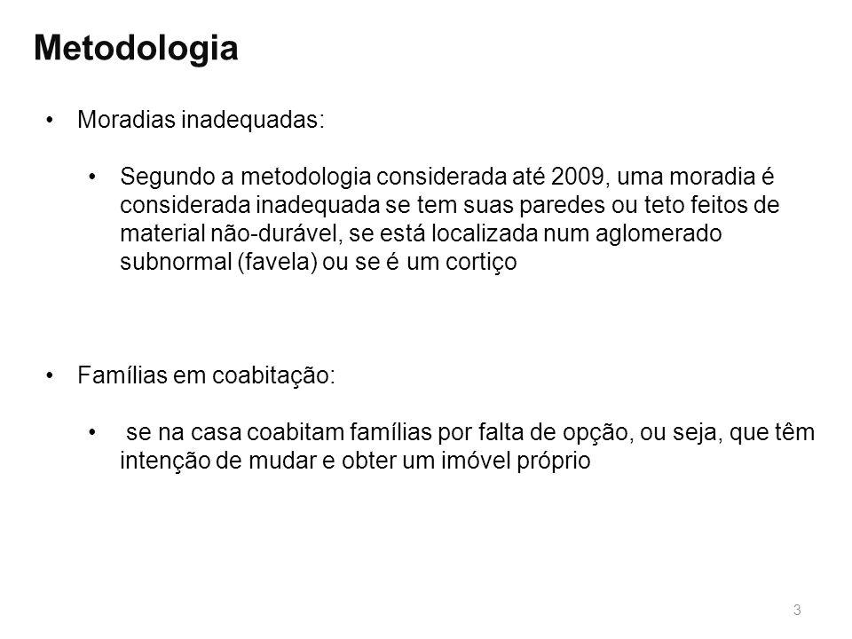 3 Metodologia Moradias inadequadas: Segundo a metodologia considerada até 2009, uma moradia é considerada inadequada se tem suas paredes ou teto feito