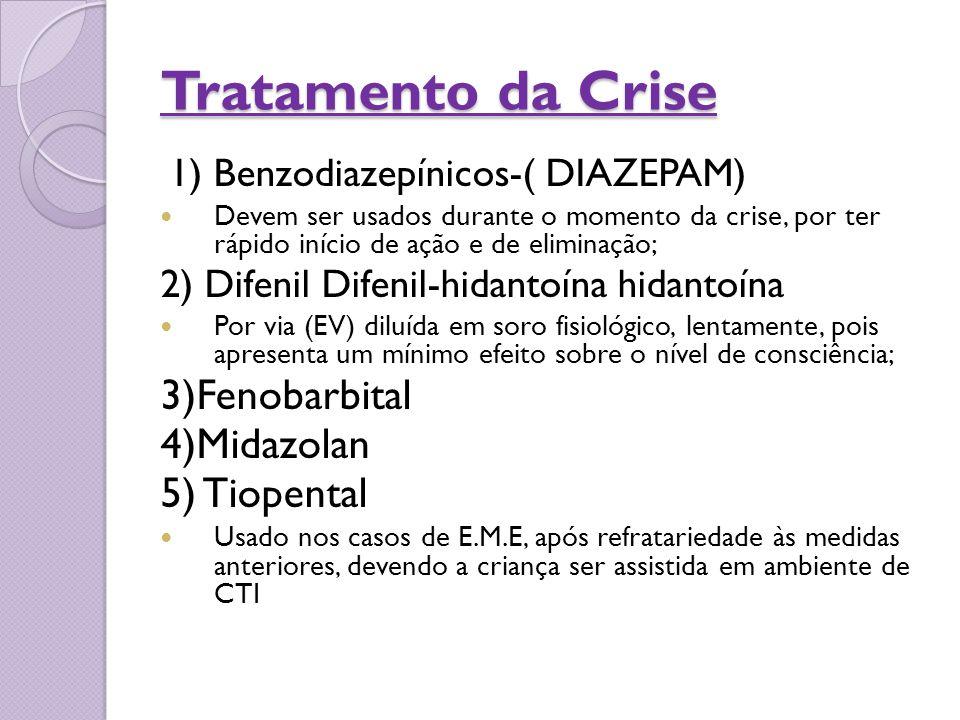 Tratamento da Crise 1) Benzodiazepínicos-( DIAZEPAM) Devem ser usados durante o momento da crise, por ter rápido início de ação e de eliminação; 2) Di