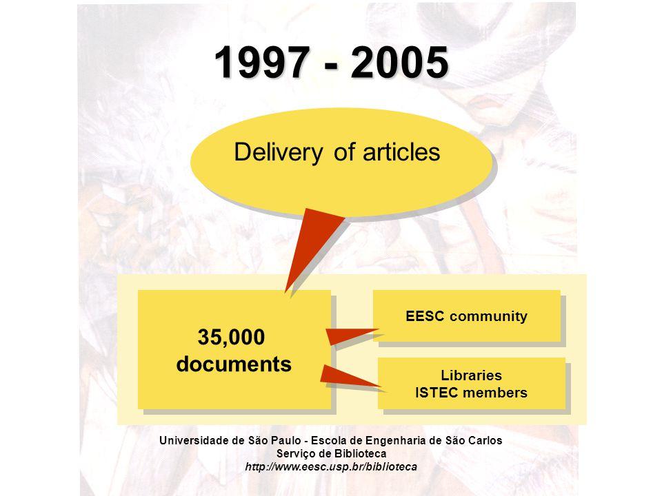 Universidade de São Paulo - Escola de Engenharia de São Carlos Serviço de Biblioteca http://www.eesc.usp.br/biblioteca 1997 - 2005 35,000 documents EESC community Delivery of articles Libraries ISTEC members