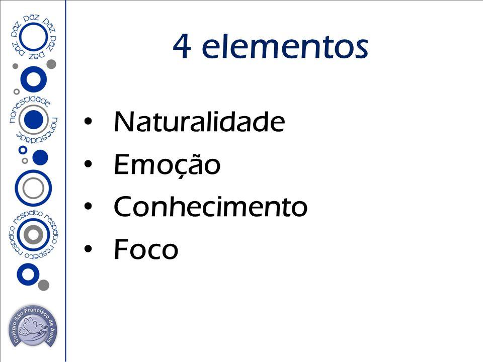 Naturalidade Emoção Conhecimento Foco 4 elementos