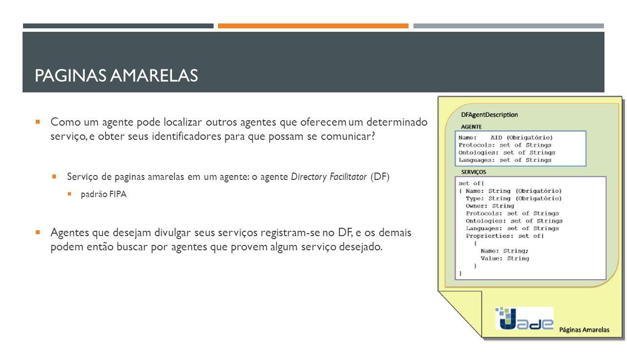 PAGINAS AMARELAS  Como um agente pode localizar outros agentes que oferecem um determinado serviço, e obter seus identificadores para que possam se c