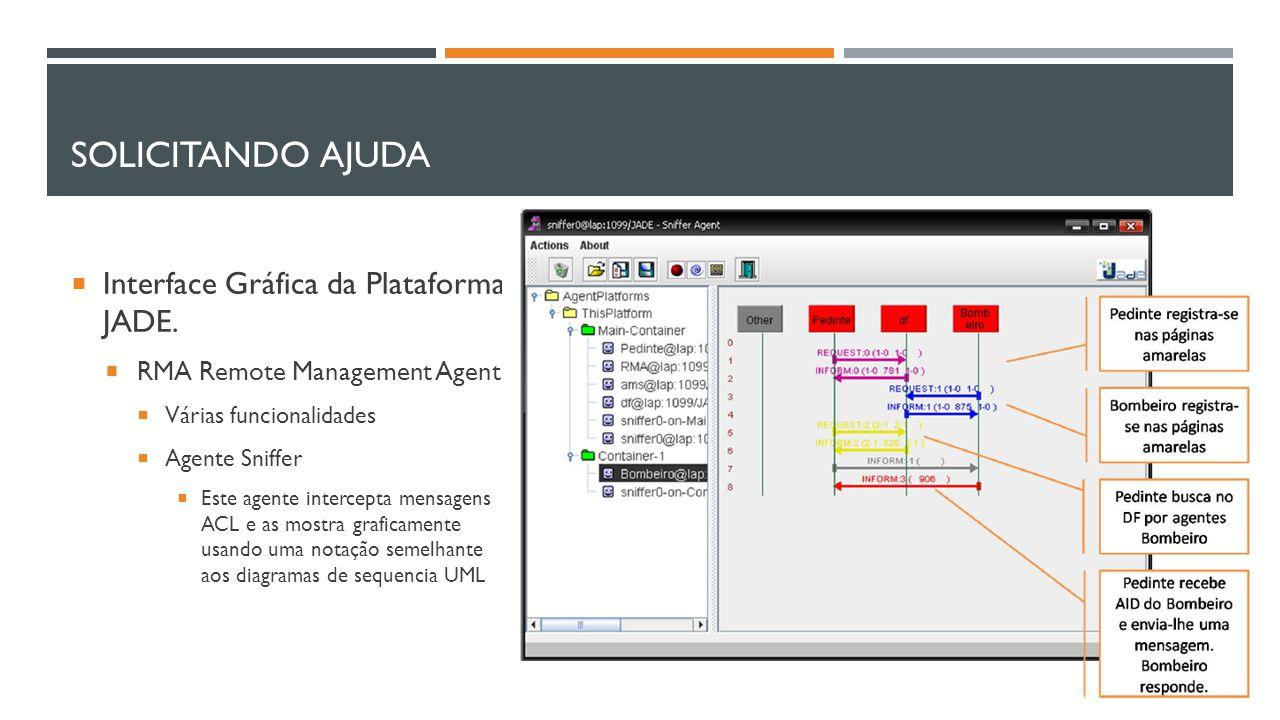  Interface Gráfica da Plataforma JADE.  RMA Remote Management Agent  Várias funcionalidades  Agente Sniffer  Este agente intercepta mensagens ACL