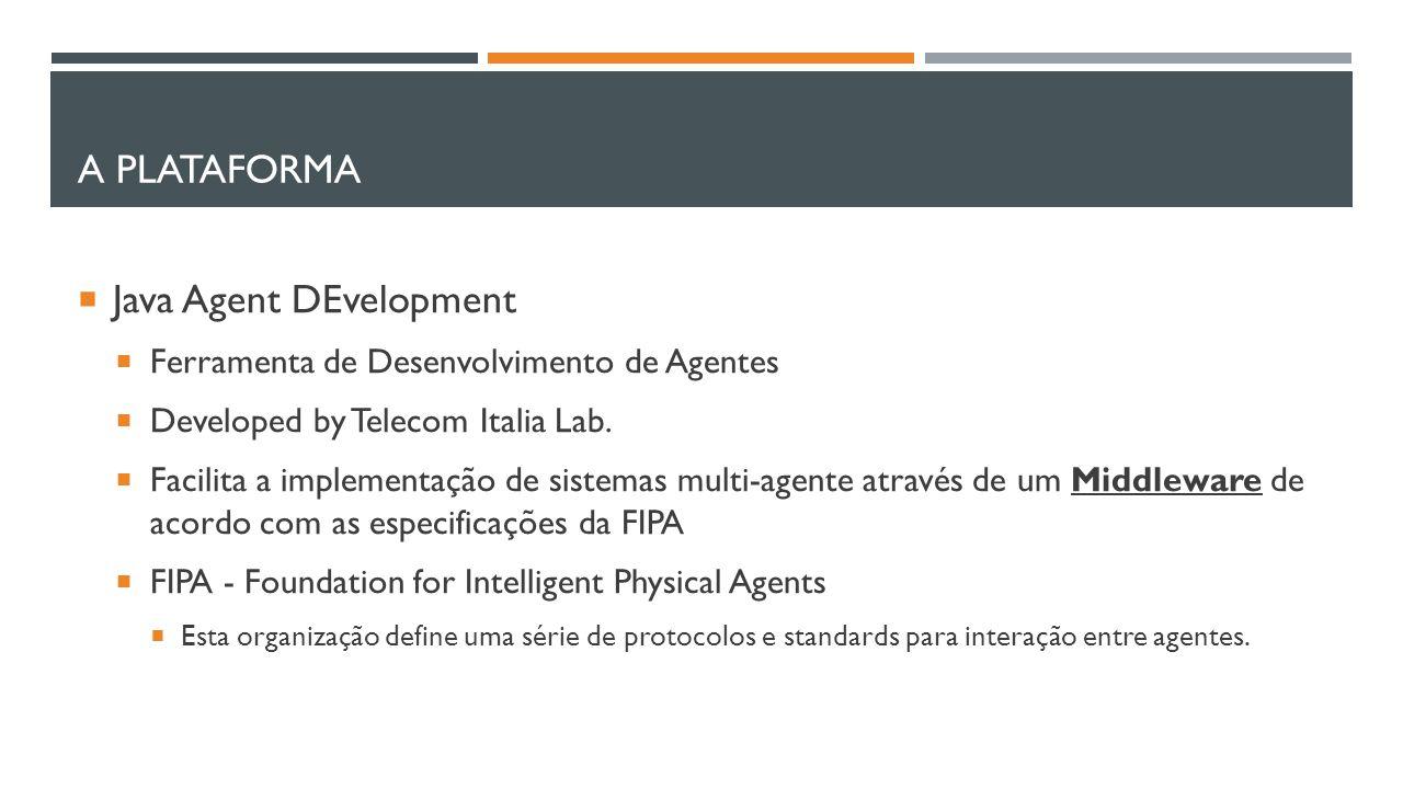 A PLATAFORMA  Java Agent DEvelopment  Ferramenta de Desenvolvimento de Agentes  Developed by Telecom Italia Lab.  Facilita a implementação de sist