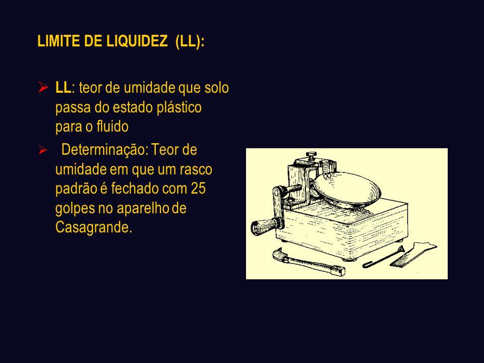 LIMITE DE LIQUIDEZ (LL):  LL : teor de umidade que solo passa do estado plástico para o fluido  Determinação: Teor de umidade em que um rasco padrão