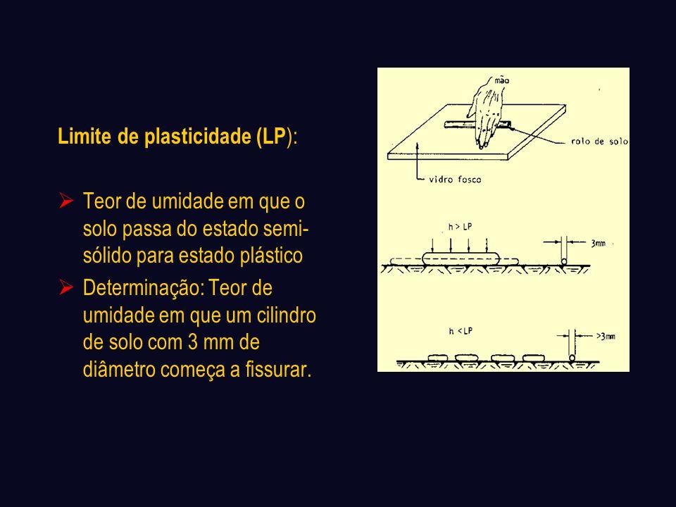 Limite de plasticidade (LP ):  Teor de umidade em que o solo passa do estado semi- sólido para estado plástico  Determinação: Teor de umidade em que