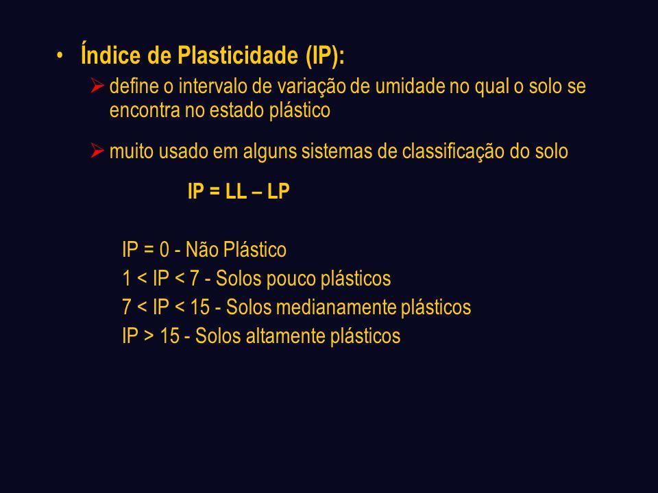 Índice de Plasticidade (IP):  define o intervalo de variação de umidade no qual o solo se encontra no estado plástico  muito usado em alguns sistema