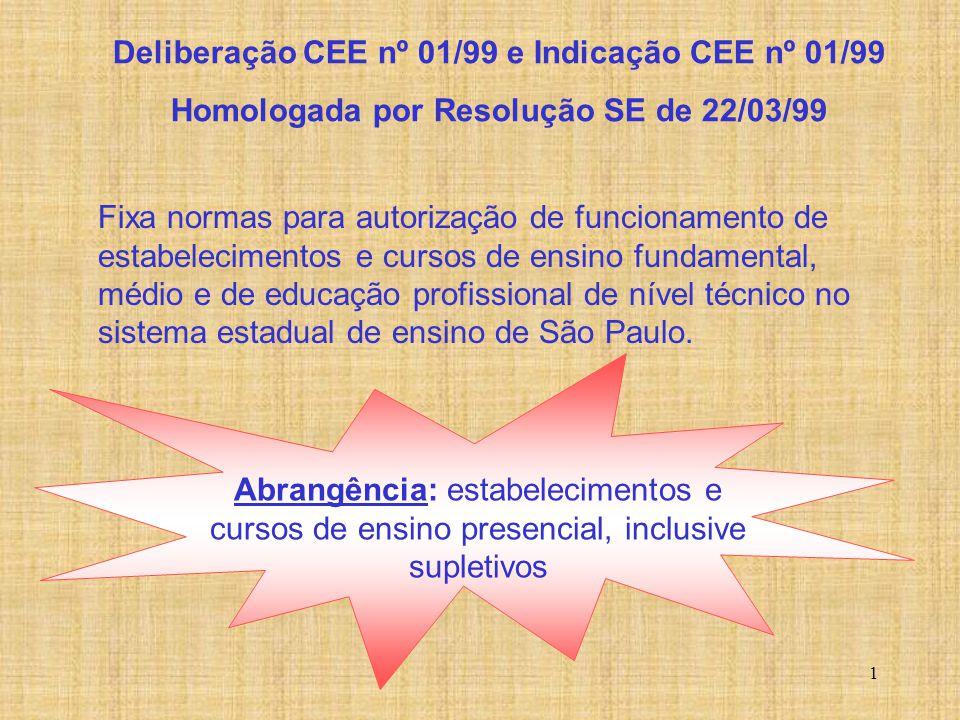 1 Deliberação CEE nº 01/99 e Indicação CEE nº 01/99 Homologada por Resolução SE de 22/03/99 Fixa normas para autorização de funcionamento de estabelec