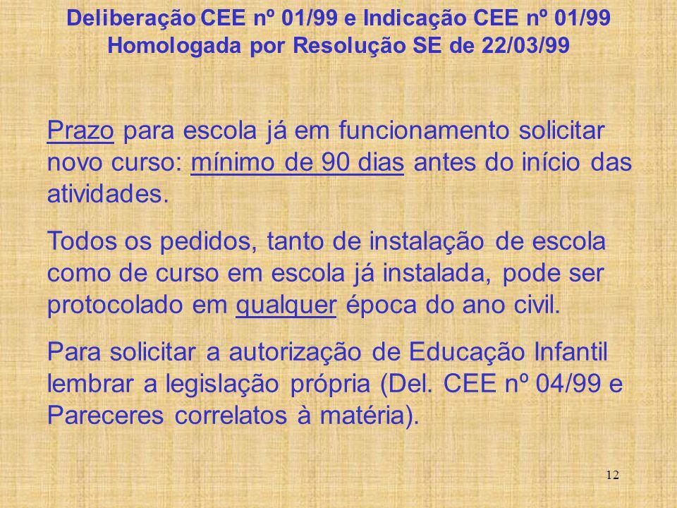 13 ITENS IMPORTANTES: 1 - Mudança de endereço (Artigo 10) 2 - Funcionamento em mais de um endereço sob forma de extensão (Artigo 11) 3 - Mudança de Denominação (Artigo 12) 4 - Suspensão temporária e encerramento do curso (Artigos 13 e 14) 5 - Prazo de 03 anos para garantir suspensão temporária (parágrafo único do artigo 13) 6 - Diligência e ou Sindicância (Artigo 15) Deliberação CEE nº 01/99 e Indicação CEE nº 01/99 Homologada por Resolução SE de 22/03/99