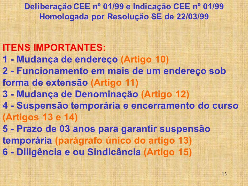 14 ITENS IMPORTANTES: 7 - Cassação de autorização de funcionamento de estabelecimento de ensino ou de curso Alterado pela Del.