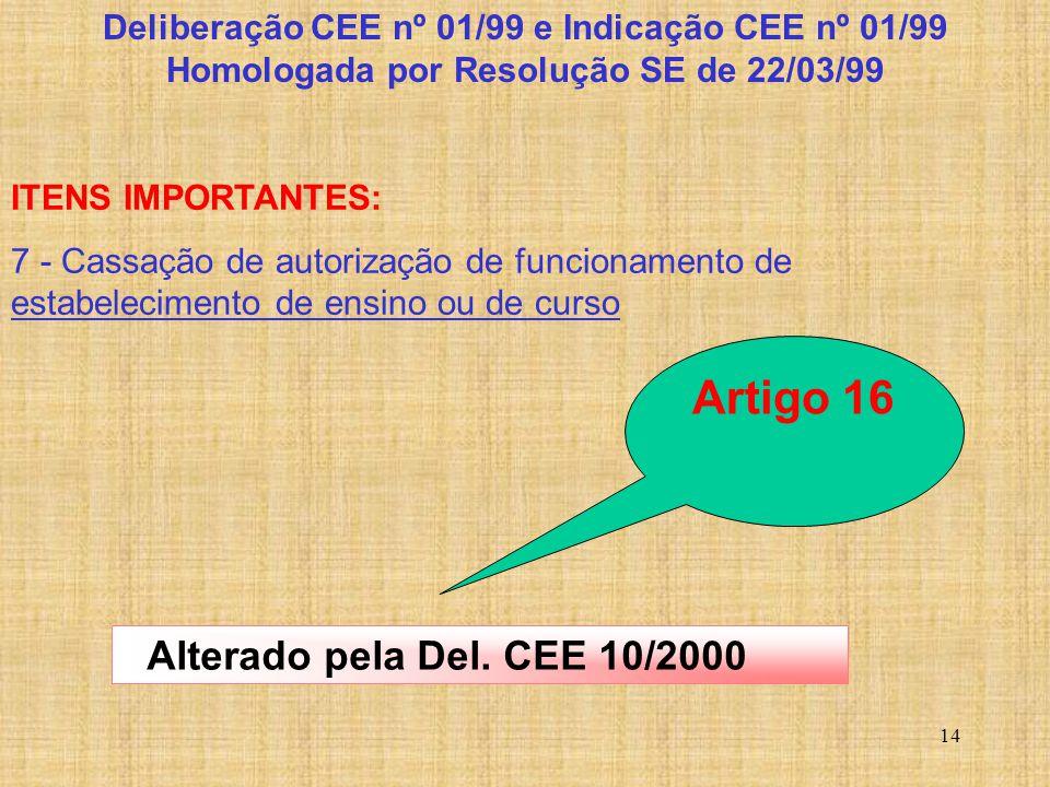 14 ITENS IMPORTANTES: 7 - Cassação de autorização de funcionamento de estabelecimento de ensino ou de curso Alterado pela Del. CEE 10/2000 Artigo 16 D