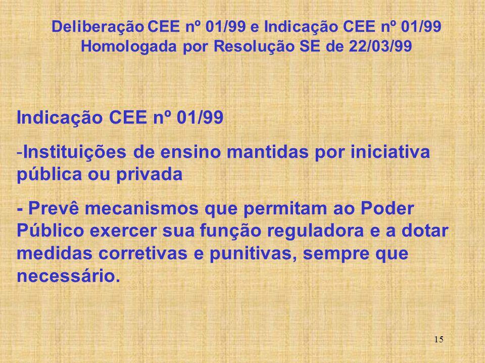 15 Indicação CEE nº 01/99 -Instituições de ensino mantidas por iniciativa pública ou privada - Prevê mecanismos que permitam ao Poder Público exercer