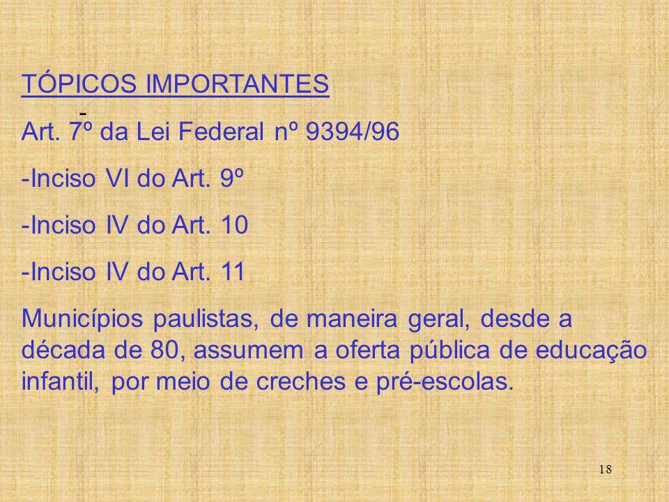 18 TÓPICOS IMPORTANTES Art. 7º da Lei Federal nº 9394/96 -Inciso VI do Art. 9º -Inciso IV do Art. 10 -Inciso IV do Art. 11 Municípios paulistas, de ma