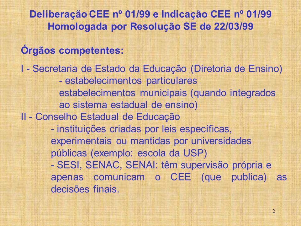 2 Órgãos competentes: I - Secretaria de Estado da Educação (Diretoria de Ensino) - estabelecimentos particulares estabelecimentos municipais (quando i
