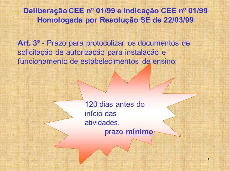 3 Art. 3º - Prazo para protocolizar os documentos de solicitação de autorização para instalação e funcionamento de estabelecimentos de ensino: 120 dia