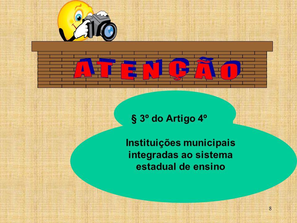 8 § 3º do Artigo 4º Instituições municipais integradas ao sistema estadual de ensino