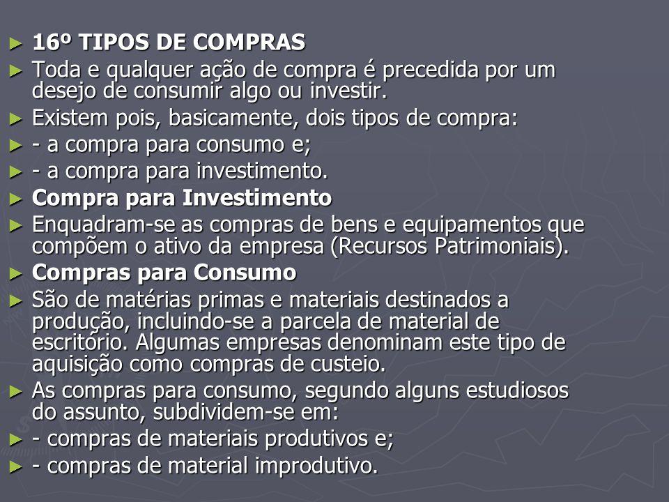 ► 16º TIPOS DE COMPRAS ► Toda e qualquer ação de compra é precedida por um desejo de consumir algo ou investir.
