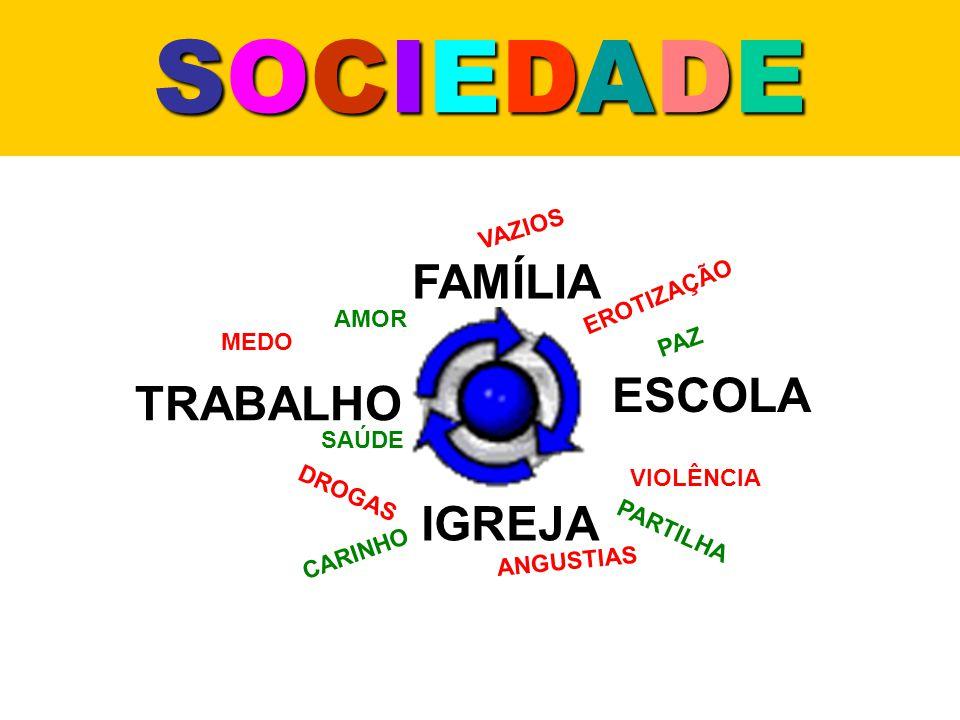 CONTEXTO SOCIALCONTEXTO SOCIALCONTEXTO SOCIALCONTEXTO SOCIAL Antes o maior se sobrepunha ao menor.