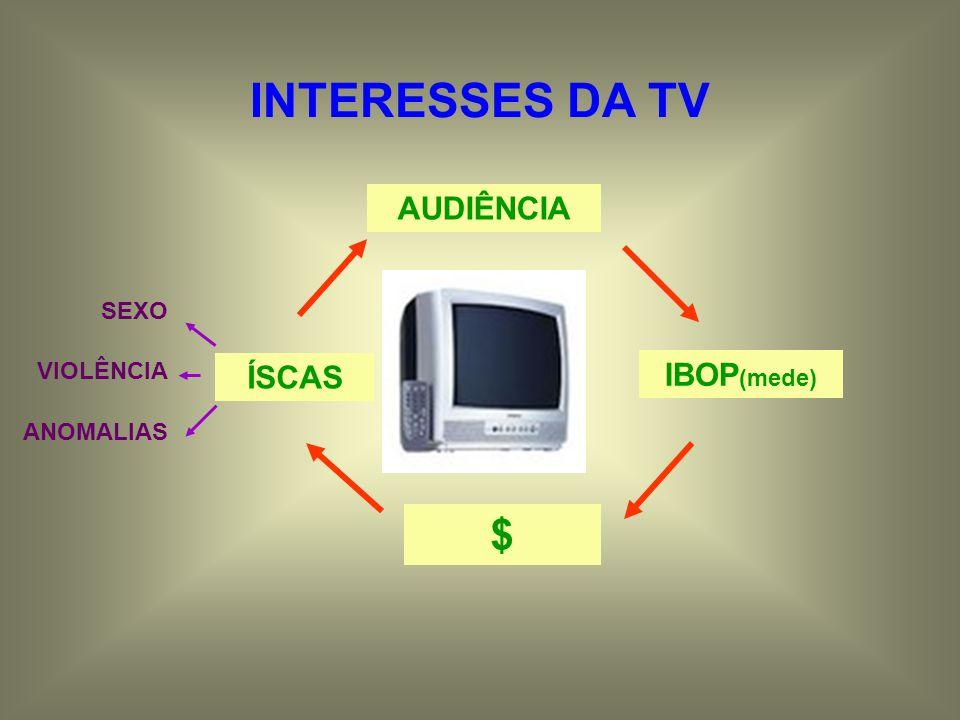 INTERESSES DA TV AUDIÊNCIA IBOP (mede) $ ÍSCAS SEXO VIOLÊNCIA ANOMALIAS