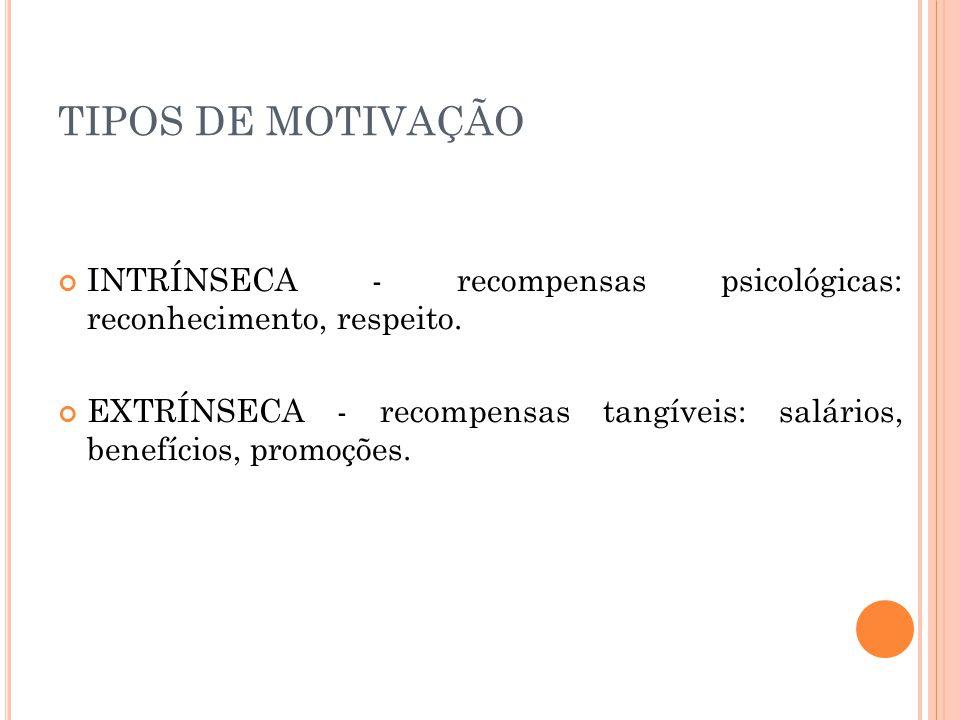 TIPOS DE MOTIVAÇÃO INTRÍNSECA - recompensas psicológicas: reconhecimento, respeito. EXTRÍNSECA - recompensas tangíveis: salários, benefícios, promoçõe