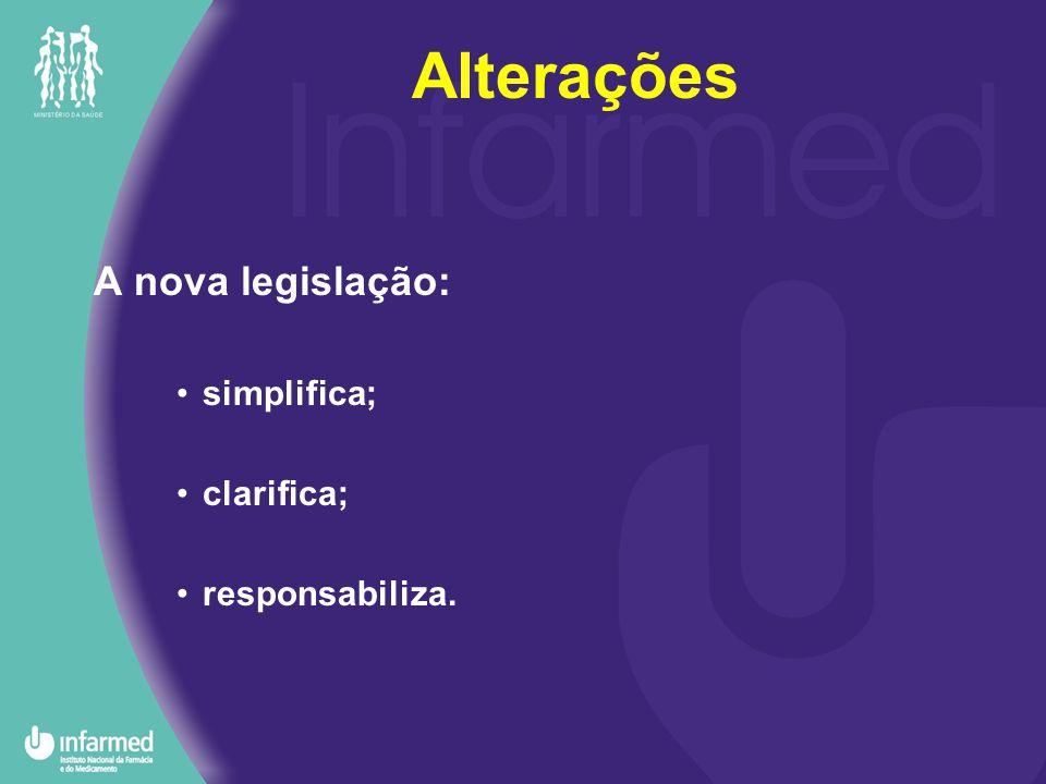 A nova legislação: simplifica; clarifica; responsabiliza. Alterações