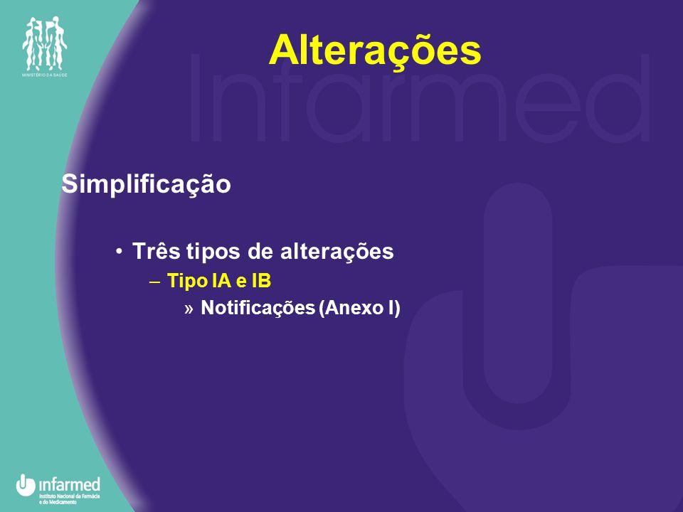 Simplificação Três tipos de alterações –Tipo IA e IB »Notificações (Anexo I) Alterações