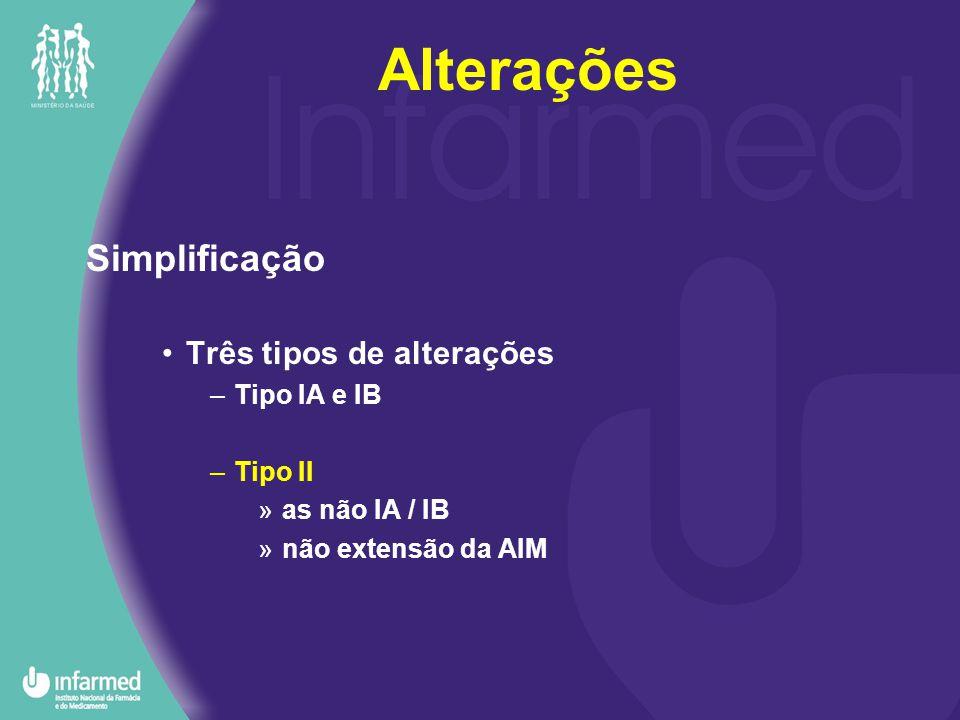 Simplificação Três tipos de alterações –Tipo IA e IB –Tipo II »as não IA / IB »não extensão da AIM Alterações