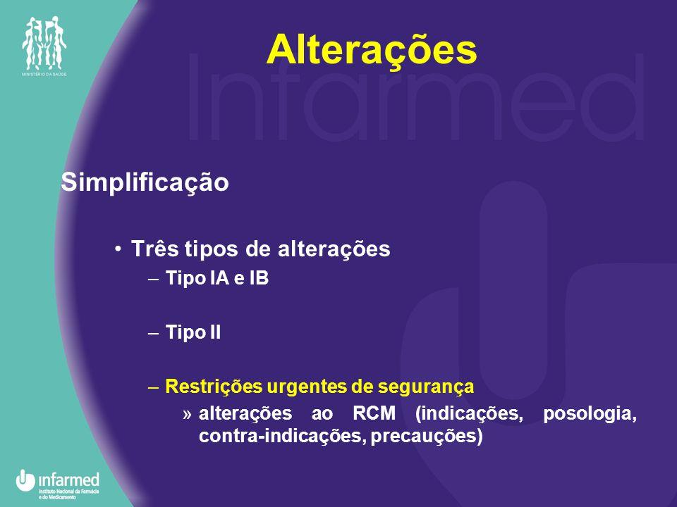 Simplificação Três tipos de alterações –Tipo IA e IB –Tipo II –Restrições urgentes de segurança »alterações ao RCM (indicações, posologia, contra-indicações, precauções) Alterações