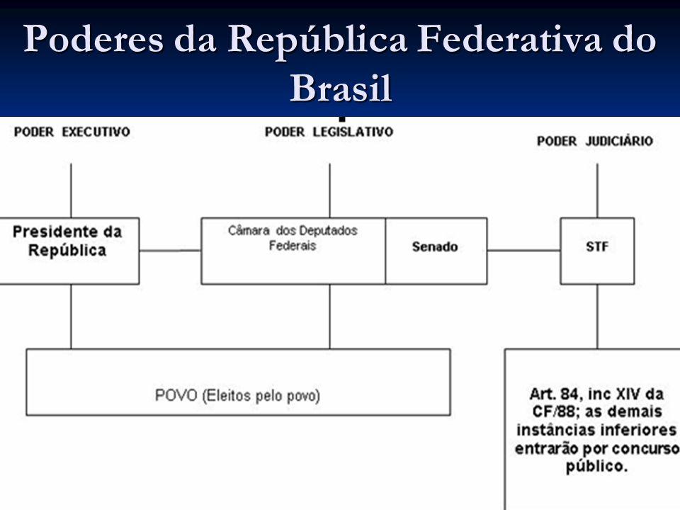 Poderes da República Federativa do Brasil