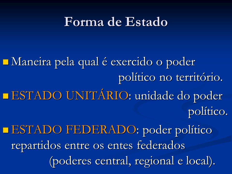 Forma de Estado Maneira pela qual é exercido o poder político no território.