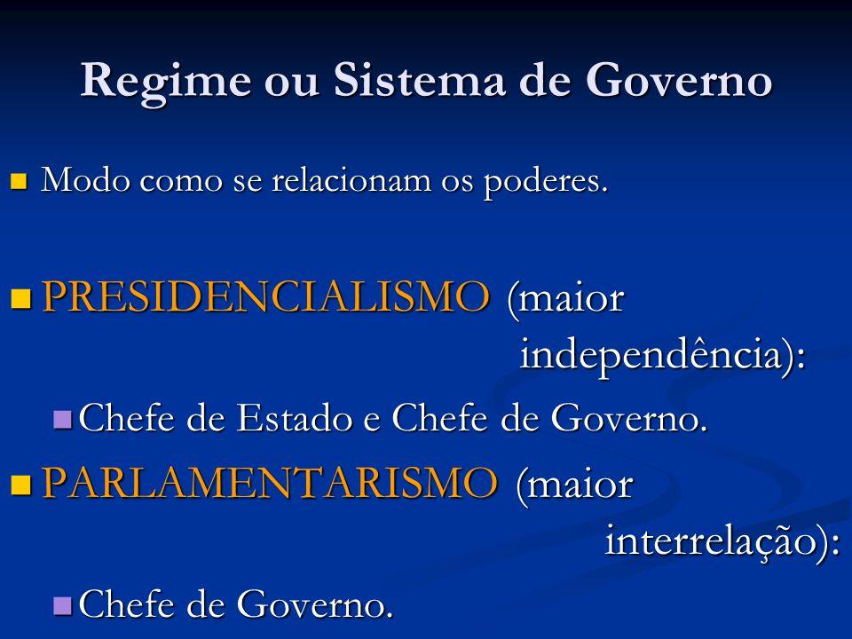 Regime ou Sistema de Governo Modo como se relacionam os poderes.