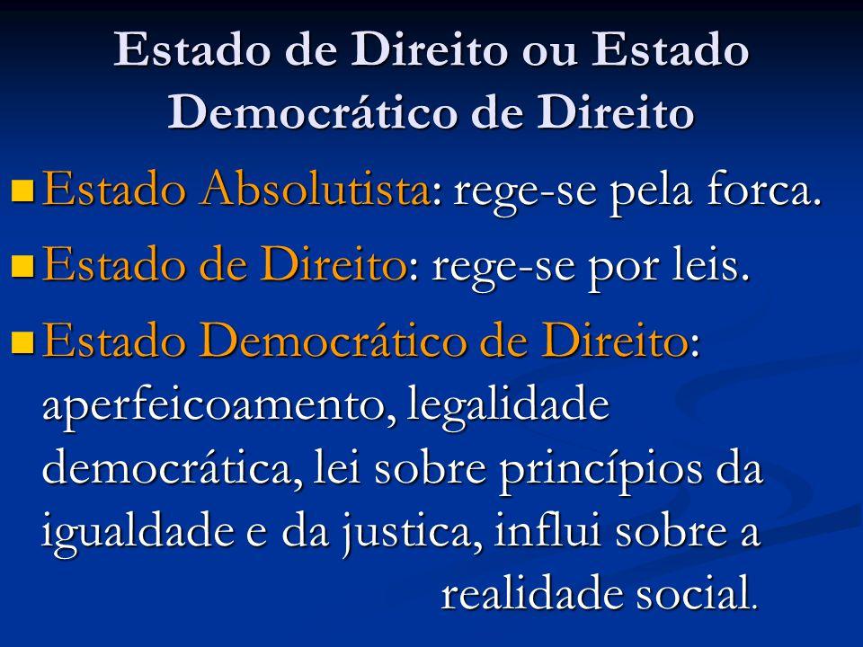 Estado de Direito ou Estado Democrático de Direito Estado Absolutista: rege-se pela forca.