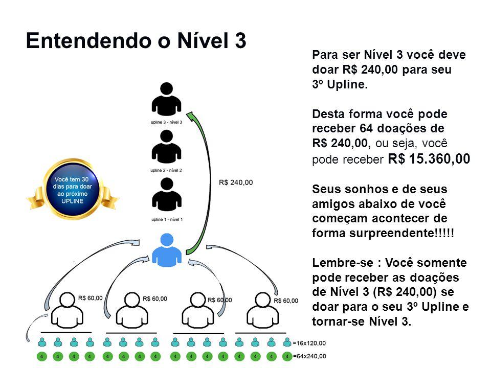 Entendendo o Nível 3 Para ser Nível 3 você deve doar R$ 240,00 para seu 3º Upline. Desta forma você pode receber 64 doações de R$ 240,00, ou seja, voc