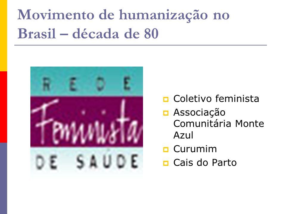 Movimento de humanização no Brasil – década de 80  Coletivo feminista  Associação Comunitária Monte Azul  Curumim  Cais do Parto