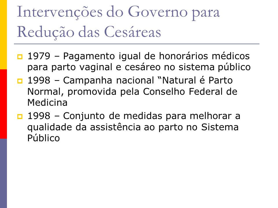 Intervenções do Governo para Redução das Cesáreas  1979 – Pagamento igual de honorários médicos para parto vaginal e cesáreo no sistema público  199