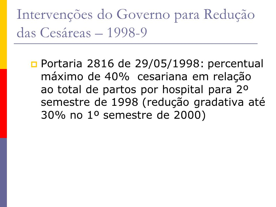 Intervenções do Governo para Redução das Cesáreas – 1998-9  Portaria 2816 de 29/05/1998: percentual máximo de 40% cesariana em relação ao total de pa