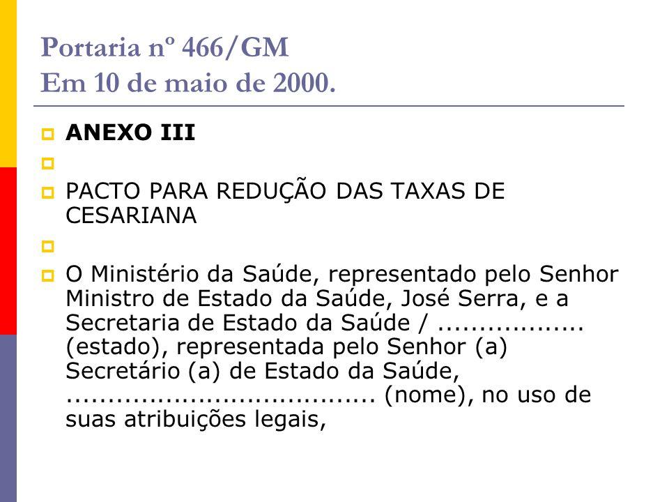 Portaria nº 466/GM Em 10 de maio de 2000.  ANEXO III   PACTO PARA REDUÇÃO DAS TAXAS DE CESARIANA   O Ministério da Saúde, representado pelo Senho