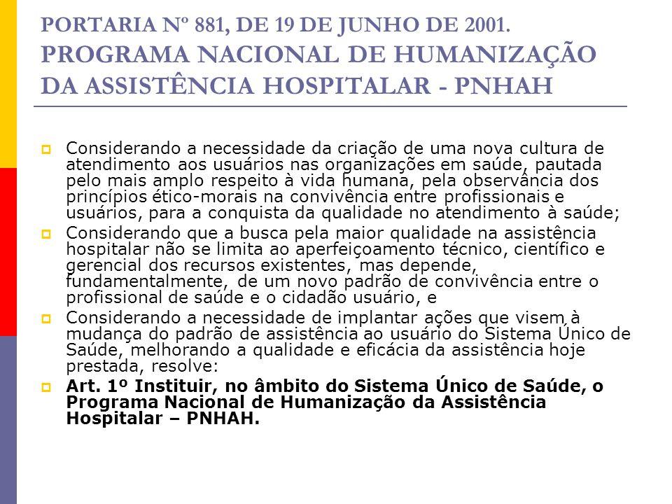 PORTARIA Nº 881, DE 19 DE JUNHO DE 2001. PROGRAMA NACIONAL DE HUMANIZAÇÃO DA ASSISTÊNCIA HOSPITALAR - PNHAH  Considerando a necessidade da criação de