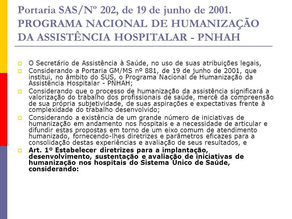 Portaria SAS/Nº 202, de 19 de junho de 2001. PROGRAMA NACIONAL DE HUMANIZAÇÃO DA ASSISTÊNCIA HOSPITALAR - PNHAH  O Secretário de Assistência à Saúde,