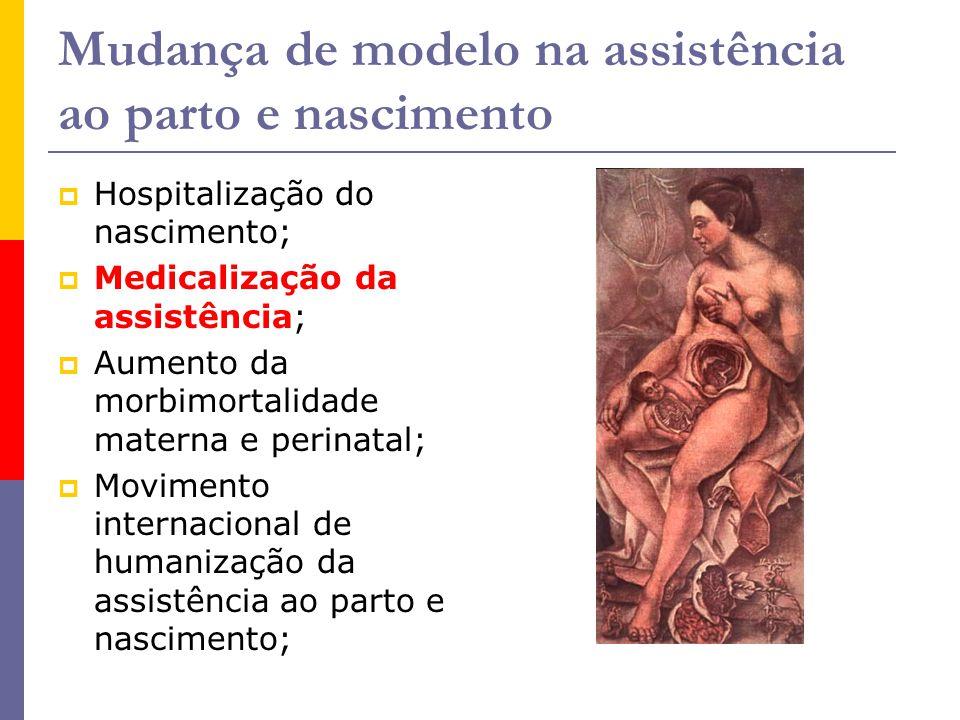 Mudança de modelo na assistência ao parto e nascimento  Hospitalização do nascimento;  Medicalização da assistência;  Aumento da morbimortalidade materna e perinatal;  Movimento internacional de humanização da assistência ao parto e nascimento;